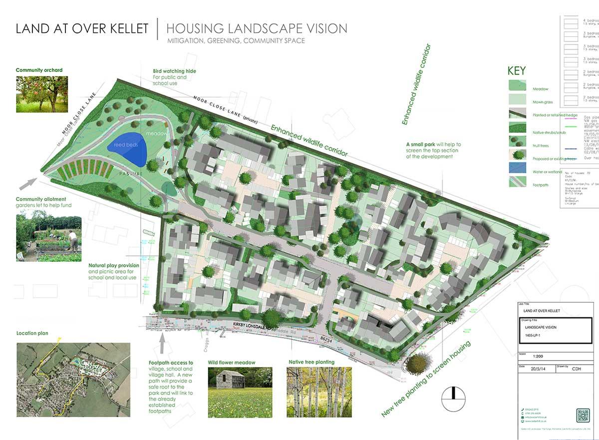 Chris hodgson landscape architect commercial and for Garden design proposal